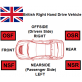 2011 Mazda 2 DE 1.3 Drivers Offside Right Front Door Lock Catch (OSF) at Pro Car Spares